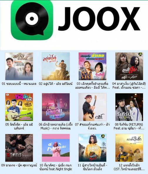5249 JOOX Top 100 Chart ไทยลูกทุ่ง 20 พฤษภาคม 2562 | Programdeedee