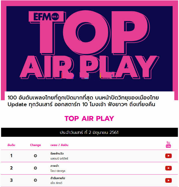 4432 Chart EFM Top Airplay ฮิต 100  2 มิ.ย.61